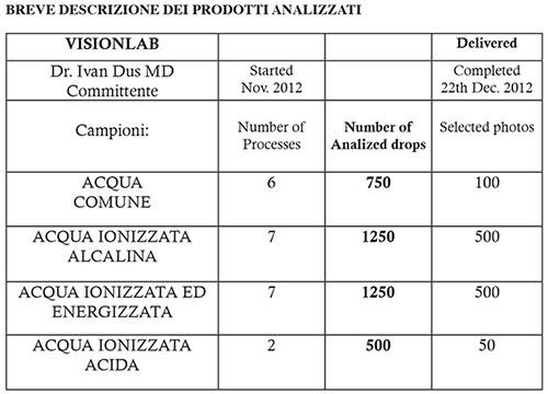 descrizione_prodotti_analizzati